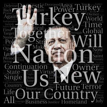 Woordwolken voor zwevende kiezers in Turkije